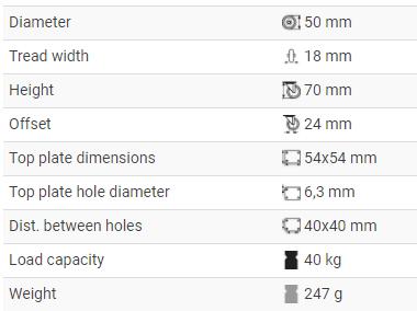 Tækniupplýsingar miðgerð 50 mm Pl